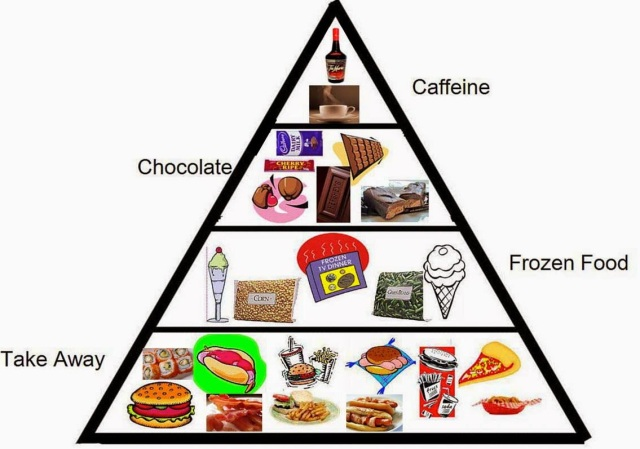 junk-food-pyramid-imspirational-ideas-on-food-yummy